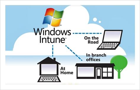 Microsoft Cloud Manamgent über Intune erlaubt jetzt auch die Verwaltung von iOS und Android. Quelle Microsoft.