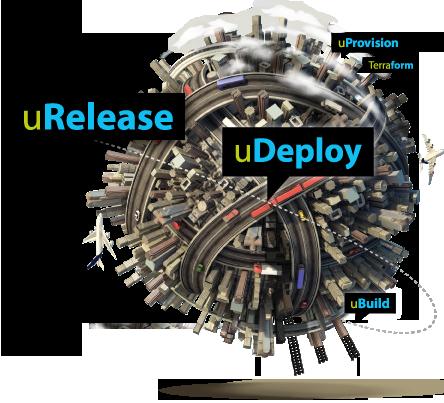 UrbanCode gehört jetzt zu IBM.