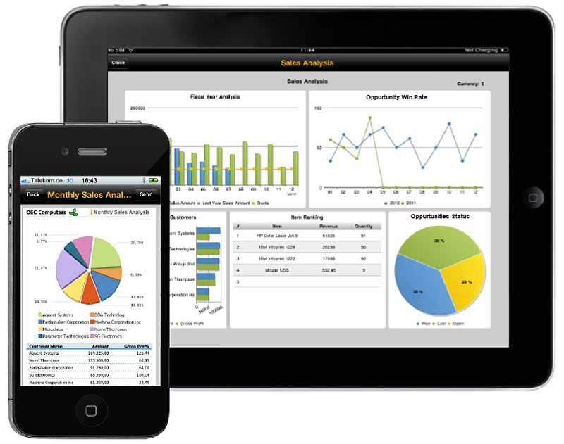 SAP bringt mit Mobile Analytics auch komplexe Abfragen auf mobile Geräte. (Bild: SAP)