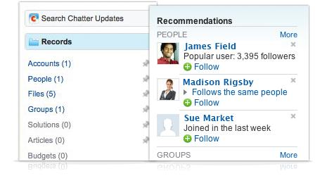 """Künftig wird Chatter noch besser Expertenwissen innerhalb eines Unternehmens filtern können. Ab Juni will Salesforce.com die neuen Features """"Topics und Expertise"""" einführen. Quelle: Salesforce.com"""