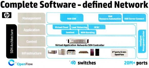 HP-SDN_grafik