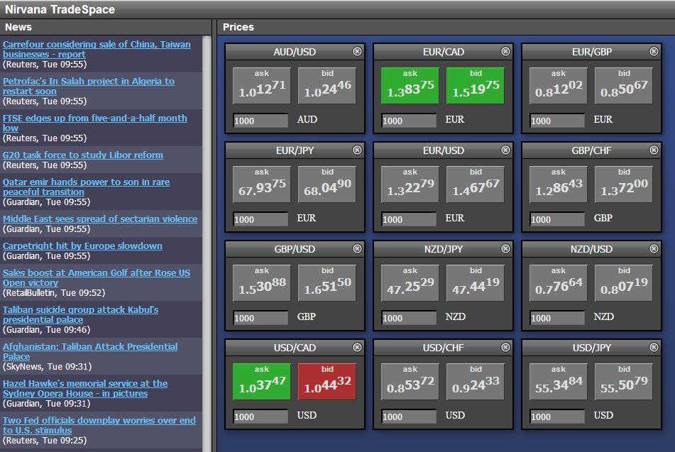 Eine Beispielanwendung für Finanzdaten für Nirvana beziehungsweise Terracotta Universal Messaging. Screenshot: silicon.de