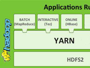 hdp_20_Hortonworks_Hadoop
