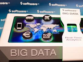 Mit der Intelligent Business Operation Platform liefert die Software AG nicht nur eine Lösung für die Analyse von Sensordaten sondern verknüpft diese auch mit betriebswirtschaftlichen Größen. Quelle: Software AG