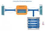 Azul Systems verfolgt mit einer eigenen Version der Java Virtual Machine einen eigenen Ansatz. Quelle: Azul