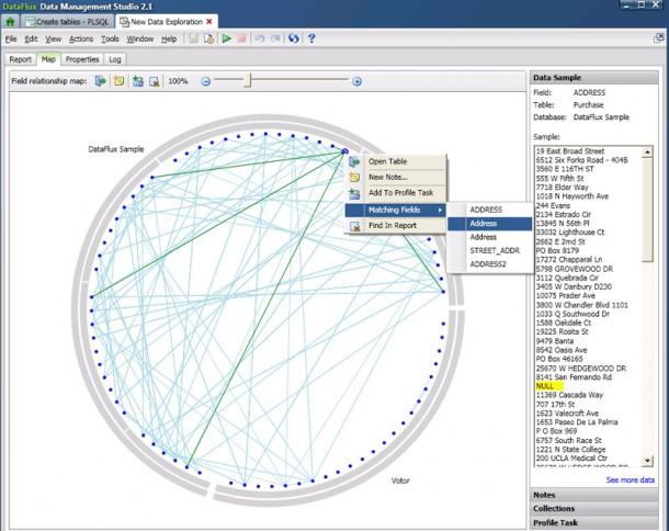 Mit SAS 9.4 will SAS die Einstiegshürde für Business-Intelligence-Projekte weiter senken. Quelle: SAS
