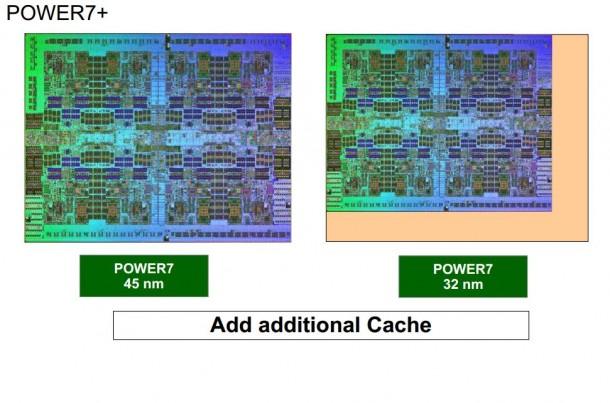 Diese Grafik zeigt den Raumgewinn, der durch den Wechel der Strukturbreite möglich ist. Der POWER8 wird jetzt bei gleicher Fläche mit 22 Nanometern gefertigt. Quelle: IBM