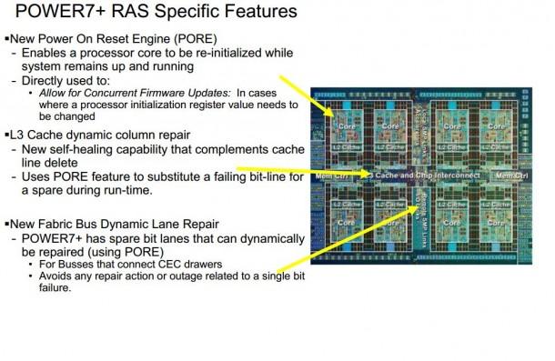 Kritische Workloads sind die Spielwiese der POWER-Architektur. Daher rüstet IBM die CPU auch mit zahlreichen RAS-Features aus. Welche mit dem POWER8 hinzukommen, hat IBM noch nicht mitgeteilt. Quelle: IBM