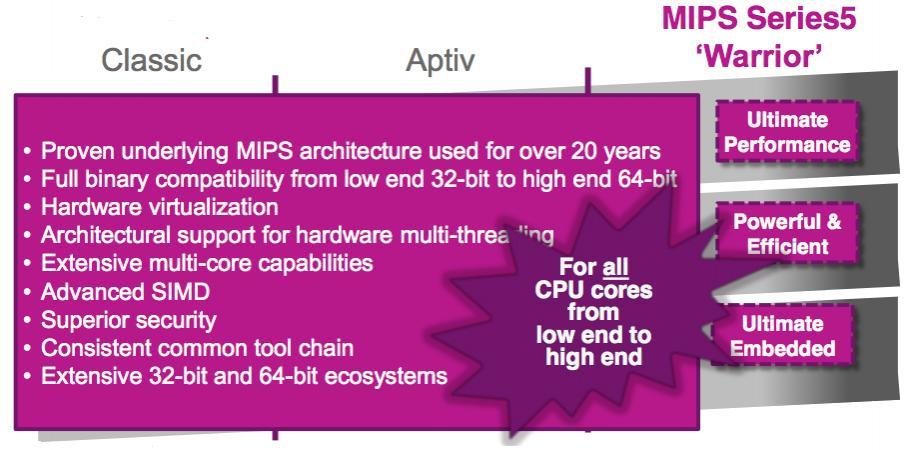 Vom Lowend bis zum Highend will Imagination mit der frisch Übernommenen MIPS-Architektur in den nächsten Jahren etwa ein Viertel des Marktes beherrschen. Quelle: Imagination