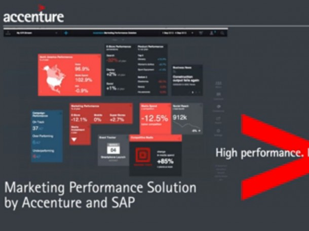 accenture_Marketing_perform