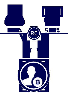 RoboCoin ist der erste Hersteller, der ein Bank-Terminal für Bitcoins anbietet. Quelle: Robocoin
