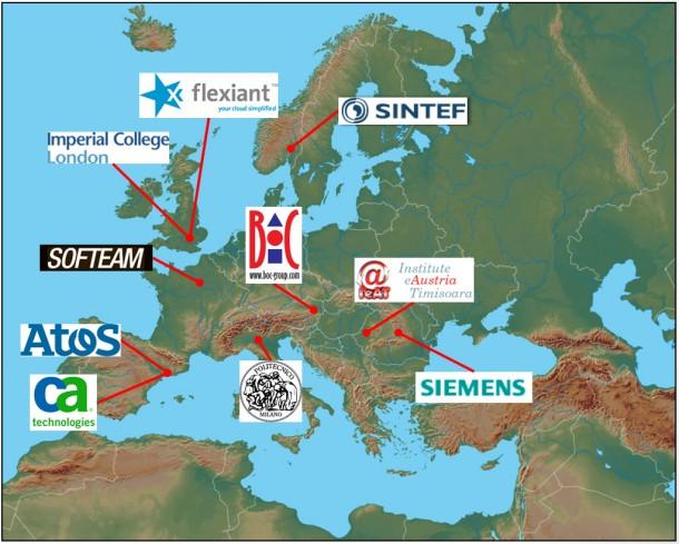 Die Partner des teilweise EU-finanzierten MODAClouds-Projektes. Quelle: MODA