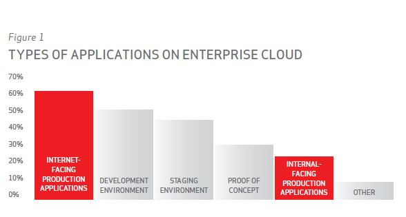 verizon_Enterprise_Cloud001