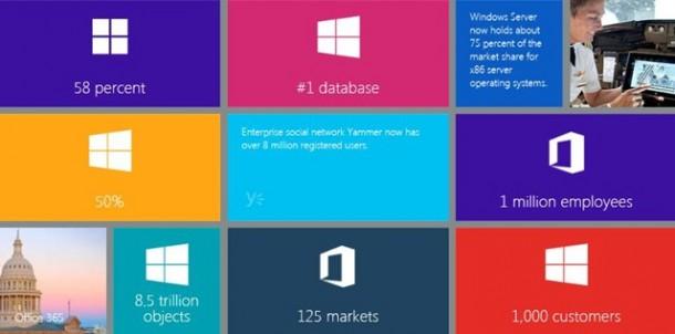 Cloud_and_Enterprise_Microsoft