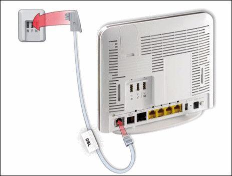 Laut Vodafone wollen ohnehin die meisten Kunden die bereitgestellte EasyBox verwenden – mit der auch sichergestellt sei, dass die Installation reibungslos läuft und Fernwartungs-Services problemlos möglich sind (Bild: Vodafone).