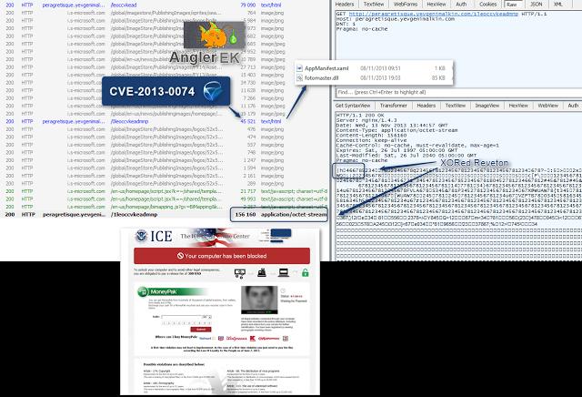 Das Exploit Kit Angler dürfte eines der ersten seiner Art sein, das auch Lecks in Microsofts Silverlight ausnutzt. Quelle: Kafeine