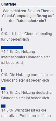 Eine Weitere Umfrage bei dem Verein NIFIS: Vor allem Internationale Cloud-Anbieter genießen offenbar wenig Vertrauen.