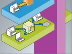 DaaS-Schema , Citrix, Cisco, Desktone (VMware) gestalten gemeinsam ein Desktop-as-a-Service-Angebot