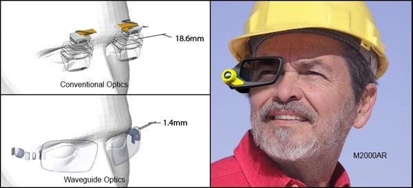 Bei der monokularen Vuzix M2000AR sorgt die innovative Lichtwellenleitertechnologie für die Einblendungen. Quelle: Vuzix