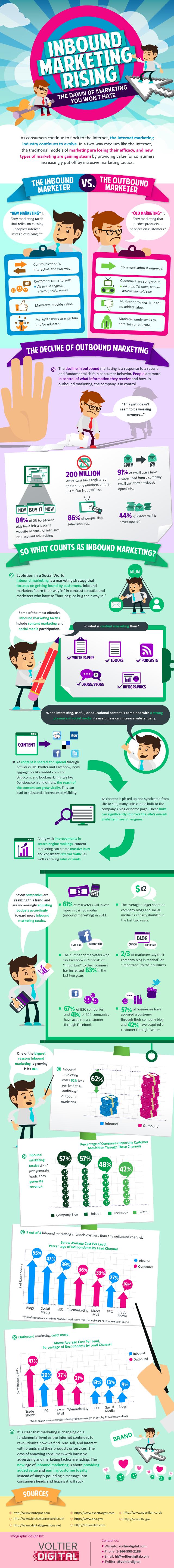 Infografik_Inbound_Marketing_-_Was_ist_das_eigentlich