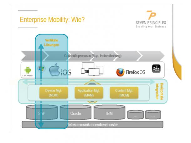 7p - enterprise mobility