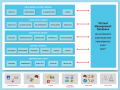 Red Hat CloudFront