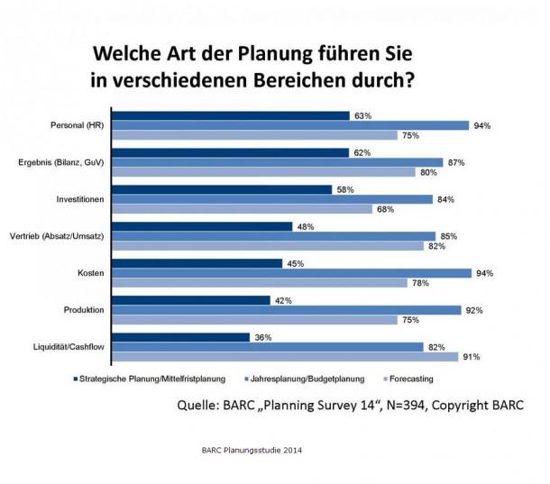 BARC_planning_budgeting