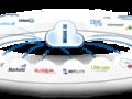 Forrester verortet Informatica als einen der Marktführer bei der Cloud-Integration. Mit Cloud Spring 2014 scheint Informatica dieses Position gegen Konkurrenten wie Dell Boomi, Software AG oder Microsoft verteidigen zu wollen. Quelle: Informatica