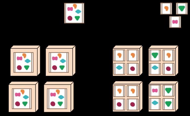 Vergleich zwischen monolitisch gepackten Diensten und so genannten Microservices. Quelle: Martin Fowler