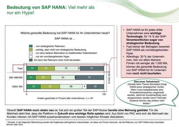 Unternehmen sehen in HANA eine strategische Bedeutung und nicht einfach nur eine Datenbank-Alternative. Quell: PAC