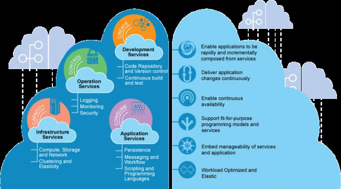 IBM liefert hochsensible Infrastruktur an Unternehmen und Organisationen. Jetzt weist IBM jegliche Beteiligung an Spähprogrammen durch US-Geheimdienste zurück.