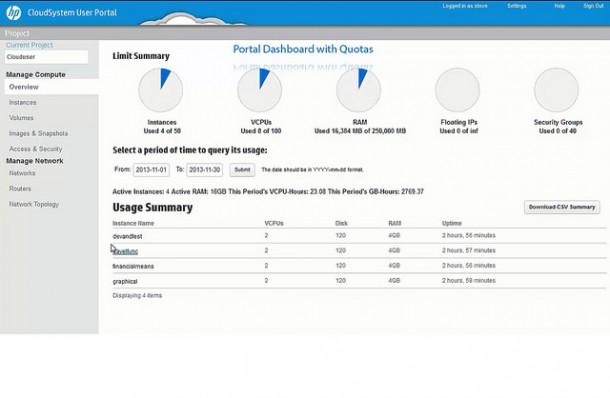 Der neue Service-Marktplatz in HP CloudSystem 8. Quelle: HP