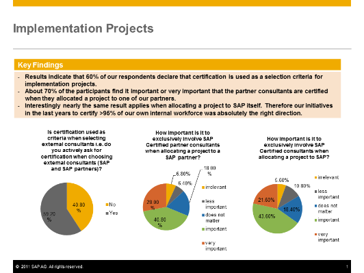 SAP Implementierung Zerifizierung. Quelle: SAP