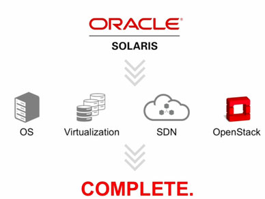 Oracle_solaris_11