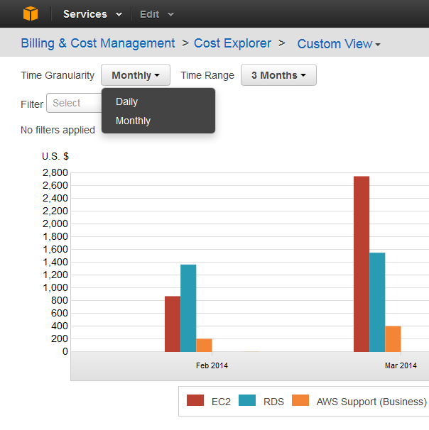 Eine Ansicht aus dem Gratis-Tool Cost Explorer von Amazon. Quelle: Amazon