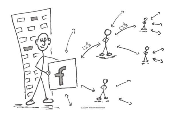 Talent Management Facebook social Media Human Ressource