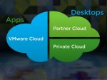 VMware aktualisiert Desktop-Virtualisierung Horizon 6 mit 3D
