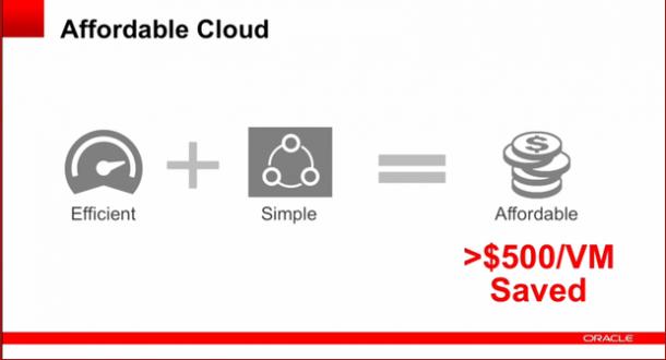 Oracle will über den Support von OpenStack in Solaris 11.2 den Betrieb von Cloud-Projekten günstiger machen. Quelle: Oracle