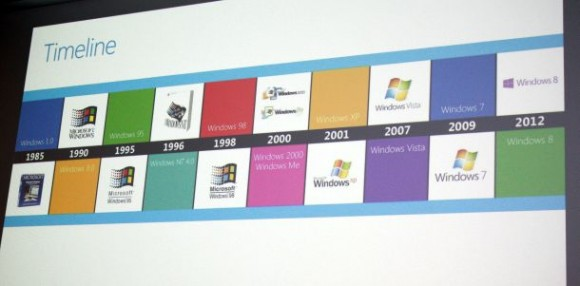 In der Powerpoint-Präsentation aus Redmond sieht alles gut aus – aber die Anwender ziehen nicht immer so mit, wie sich das die Produktstrategen ausgedacht haben (Bild: ZDNet)