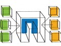 SAP_Storage_Flexibel