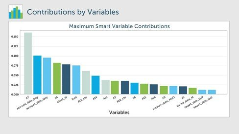 SAPs neues Angebot Big Data Services soll Unternehmen helfen, aus versteckten Zusammenhängen Kapital zu schlagen. Quelle: SAP