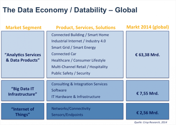 The-Data-Economy