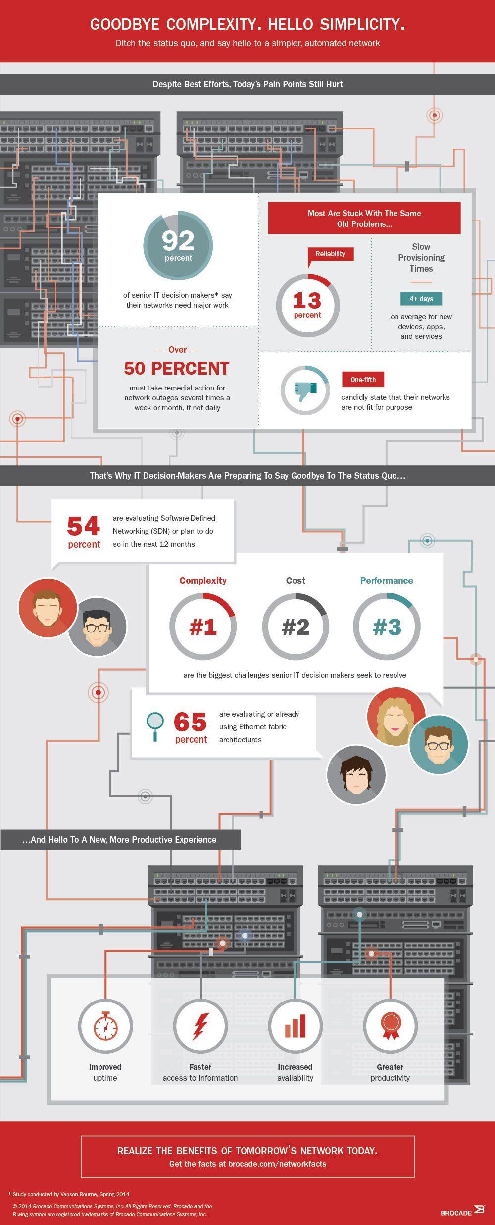 Brocade-Infografic zu Ethernet Fabric und Software Defined Networking. Quelle: Brocade