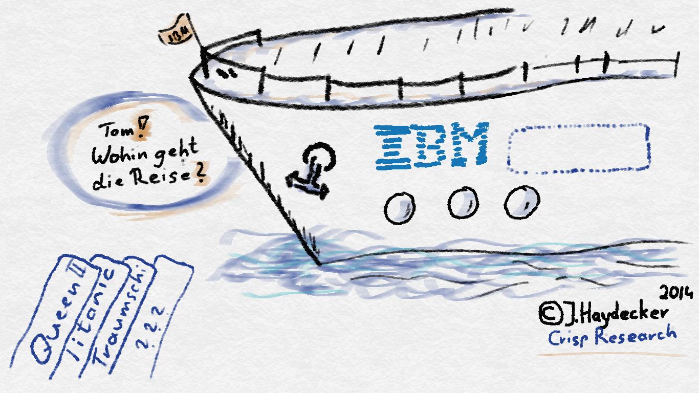 IBM, wohin geht die Reise? Quelle: J. Haydecker