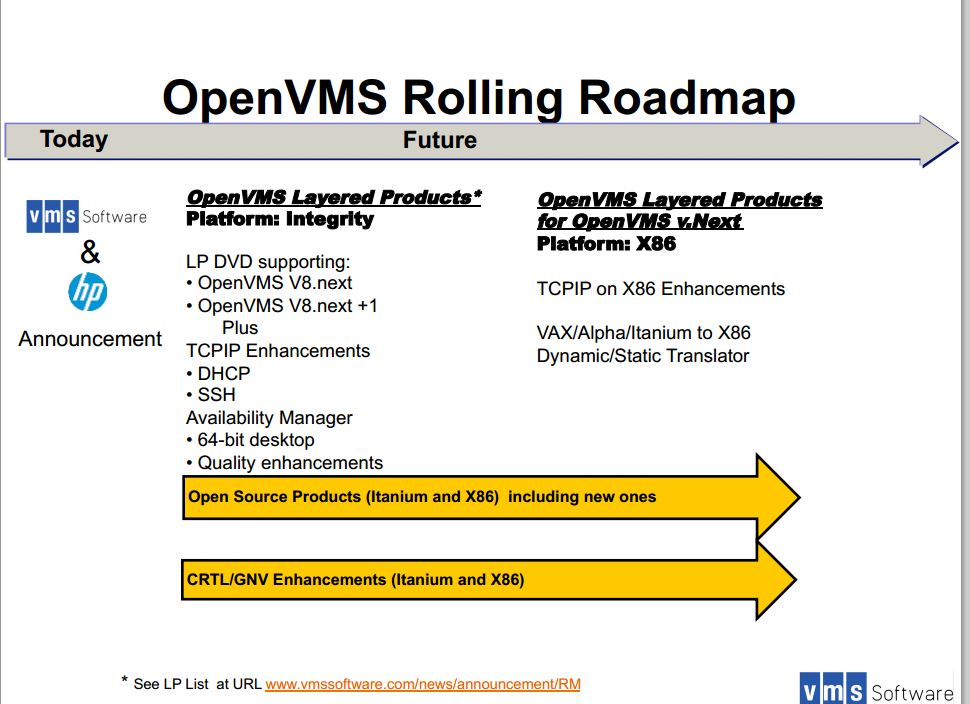 Openvms On X86