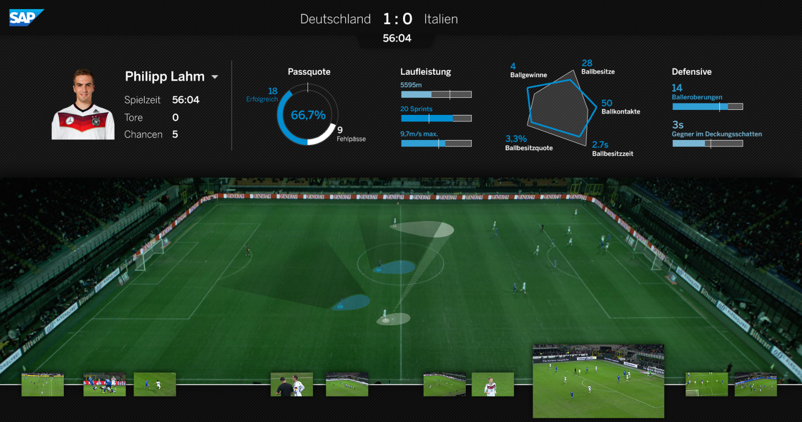 Zusammen mit Panasonic und einer speziellen 360-Grad-Kammera will SAP die Lösung Match Insights für eine professionelle Spielauswertung via Video-Daten aufbereiten. Bei ersten Vereinen soll diese Lösung bereits im Einsatz sein. (Quelle: SAP)