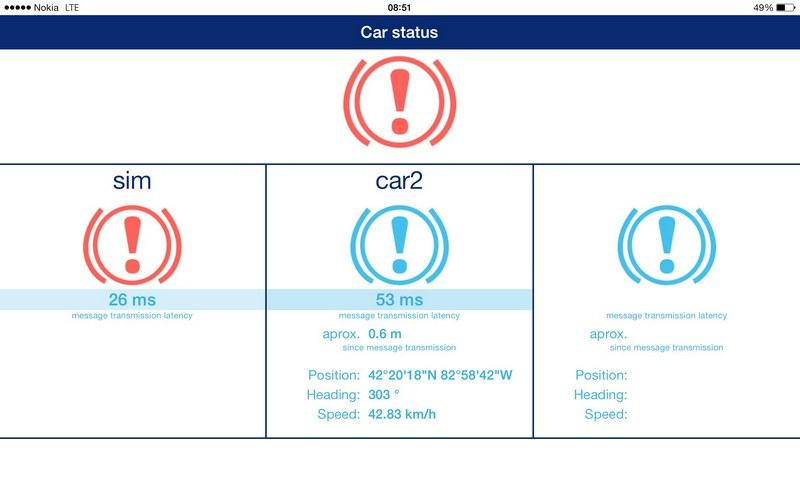 Die Technik von Nokia Networks, Fraunofer ESK und Smart Mobile Labs soll in Zukunft Autofaher in Echtzeit vor Gefahren warnen. (Bild: Smart Mobile Labs)