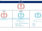 Nokia Networks und Fraunhofer testen Echtzeit-Warnung für Autofahrer