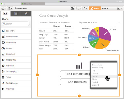 Erstellen von Analytics-Apps in Qlik Sense. Quelle: Qlik Tech