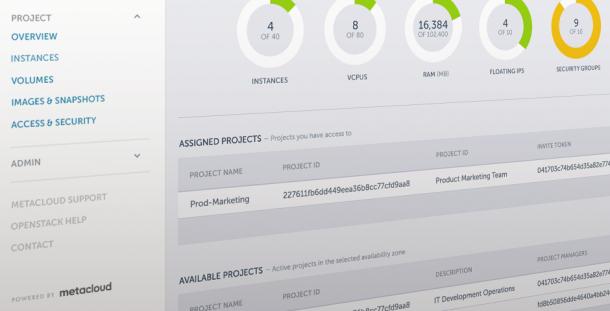 Ein Self-Service Dashboard für OpenStack-Installationen. Quelle: Metacloud